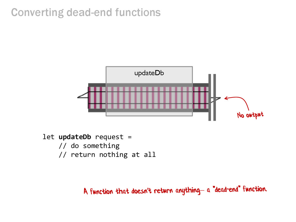 Converting dead-end functions let updateDb requ...