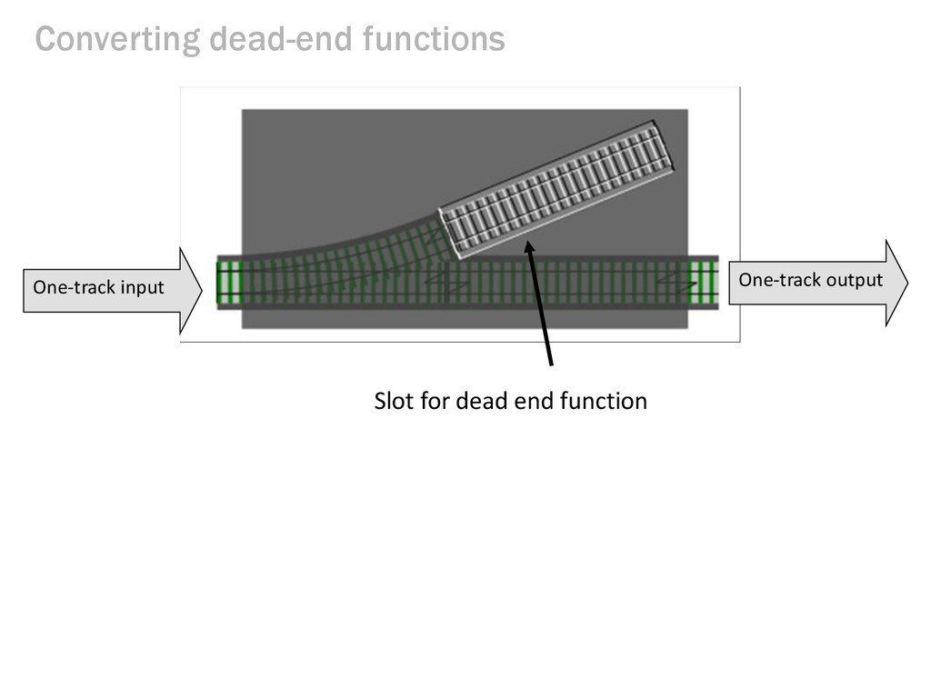 Converting dead-end functions One-track input S...
