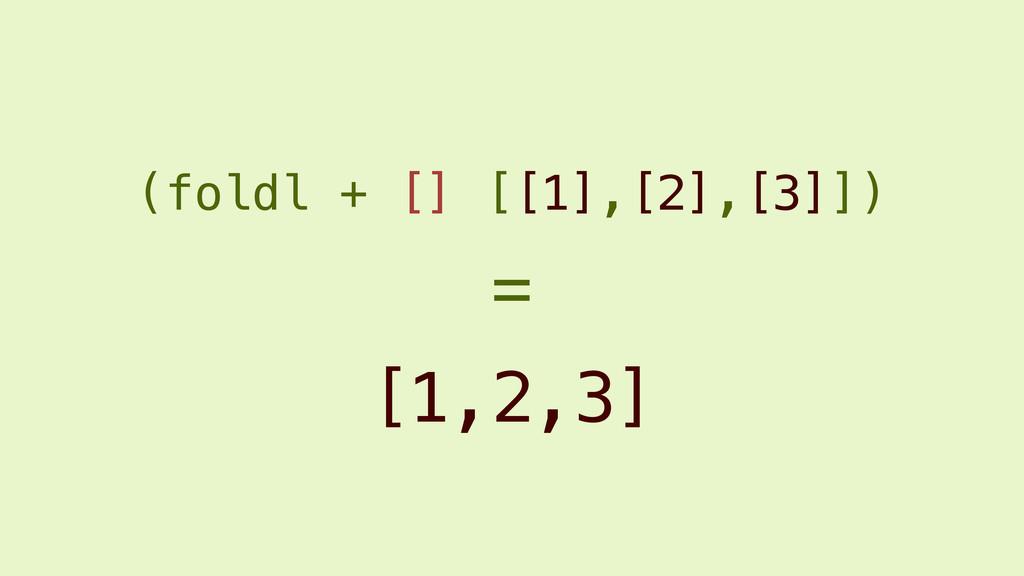 (foldl + [] [[1],[2],[3]]) [1,2,3] =