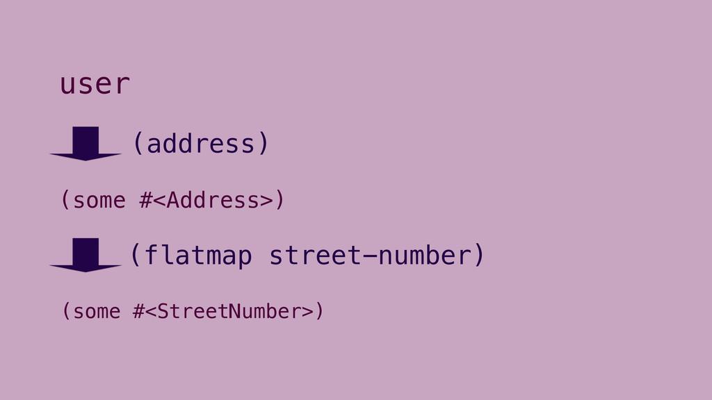 user (address) (some #<Address>) (flatmap stree...