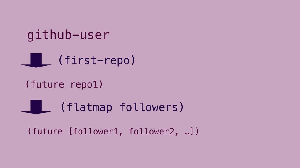 github-user (first-repo) (future repo1) (flatma...