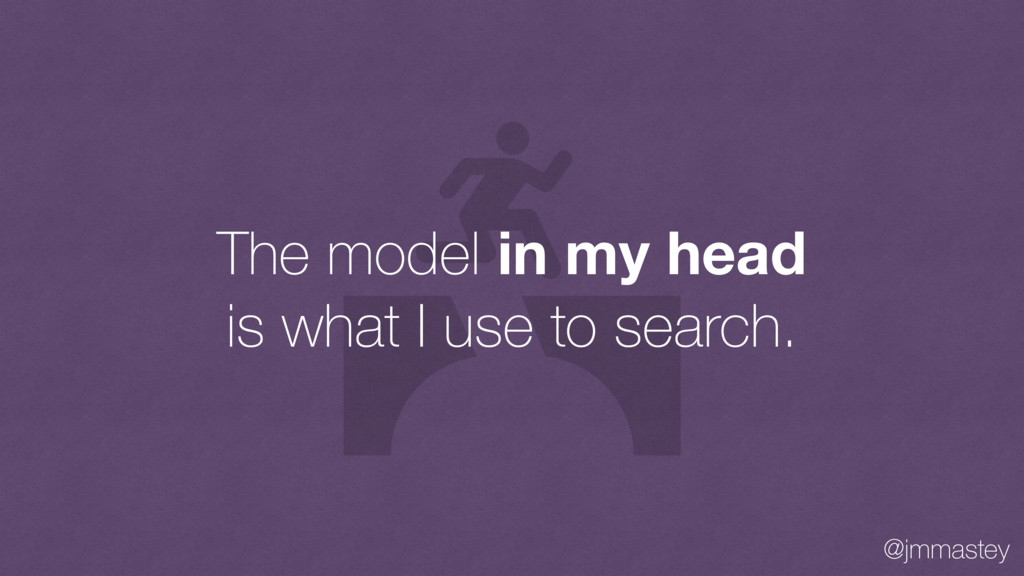 @jmmastey The model in my head is what I use to...