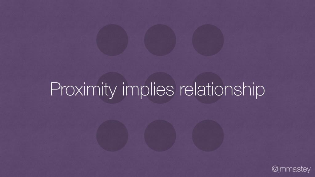 @jmmastey Proximity implies relationship