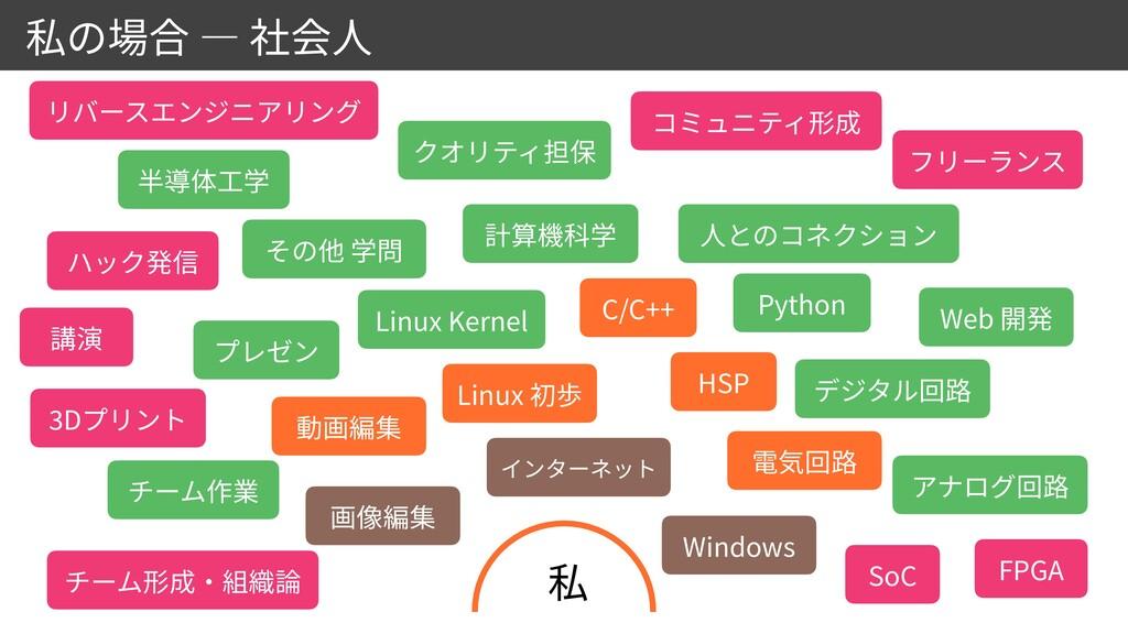 Windows Linux HSP C/C++ Linux Kernel Python 3 D...