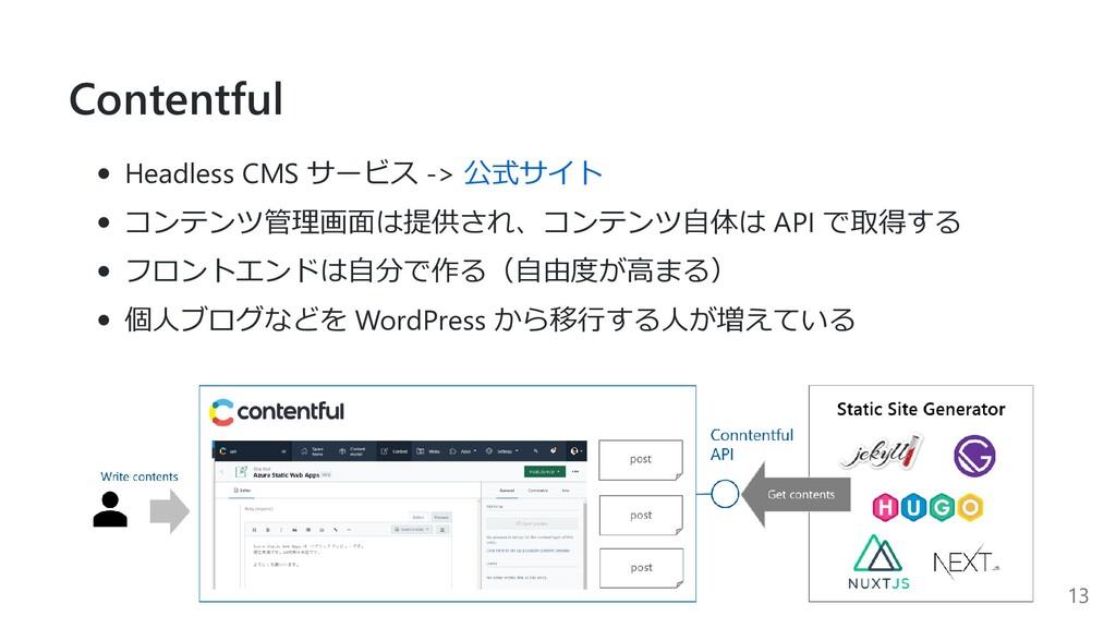 Contentful Headless CMS サービス -> 公式サイト コンテンツ管理画⾯...
