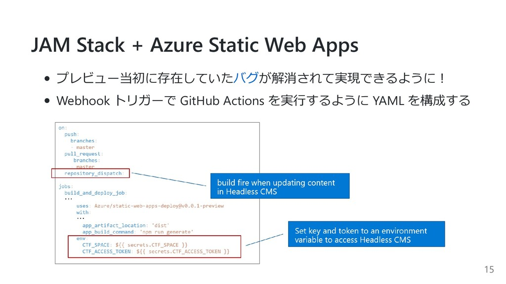 JAM Stack + Azure Static Web Apps プレビュー当初に存在してい...