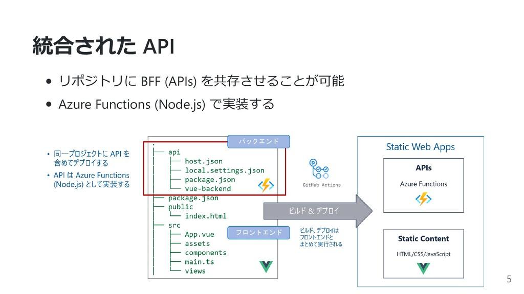 統合された API リポジトリに BFF (APIs) を共存させることが可能 Azure F...