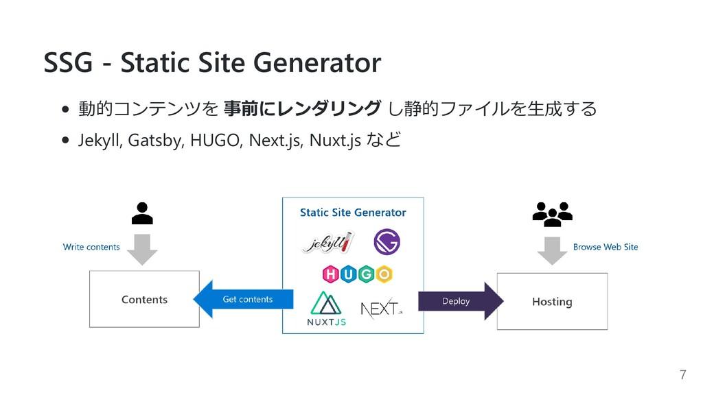 SSG - Static Site Generator 動的コンテンツを 事前にレンダリング ...