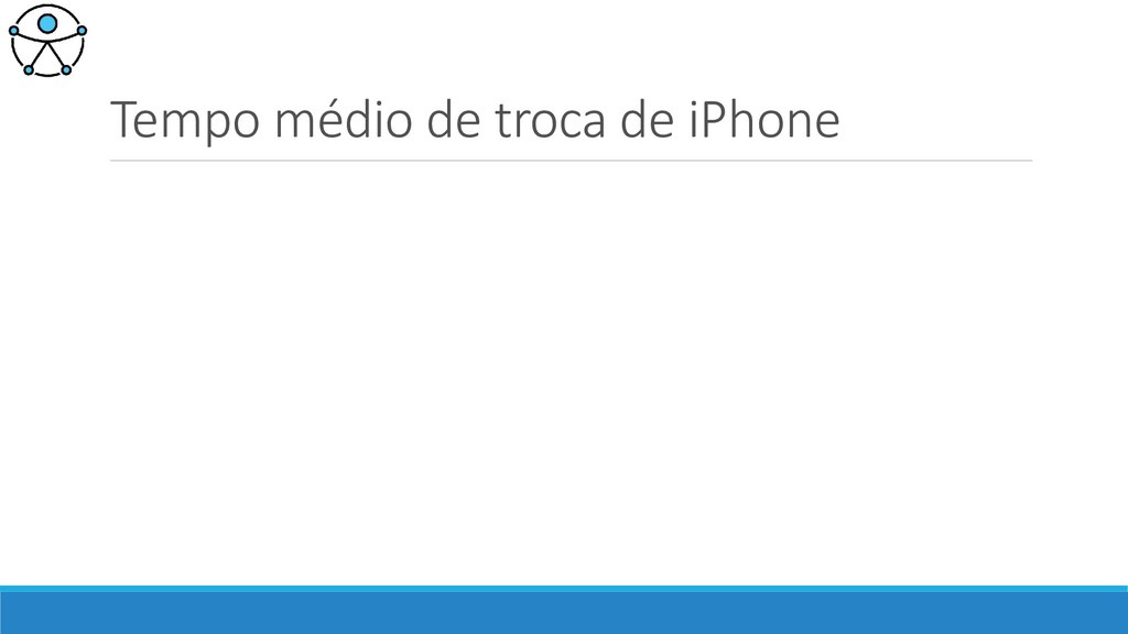 Tempo médio de troca de iPhone