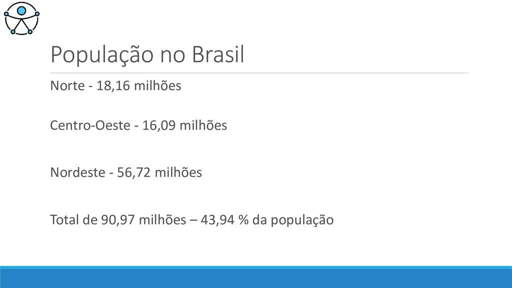 População no Brasil Norte - 18,16 milhões Centr...