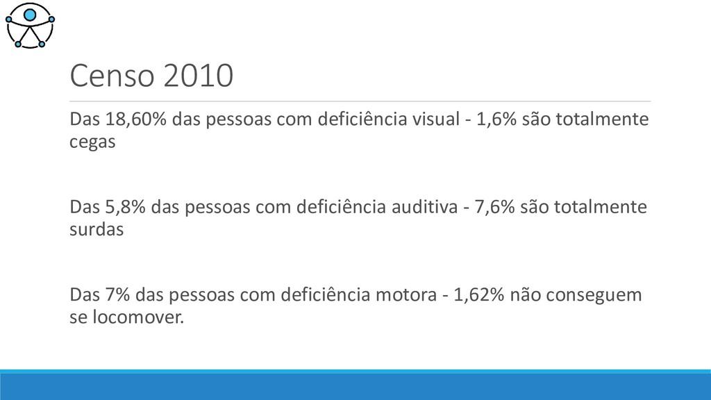 Censo 2010 Das 18,60% das pessoas com deficiênc...