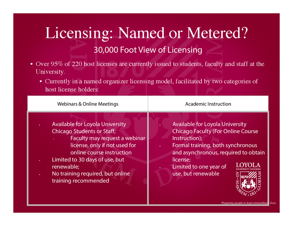 1 7 Licensing: Named or Metered?	 