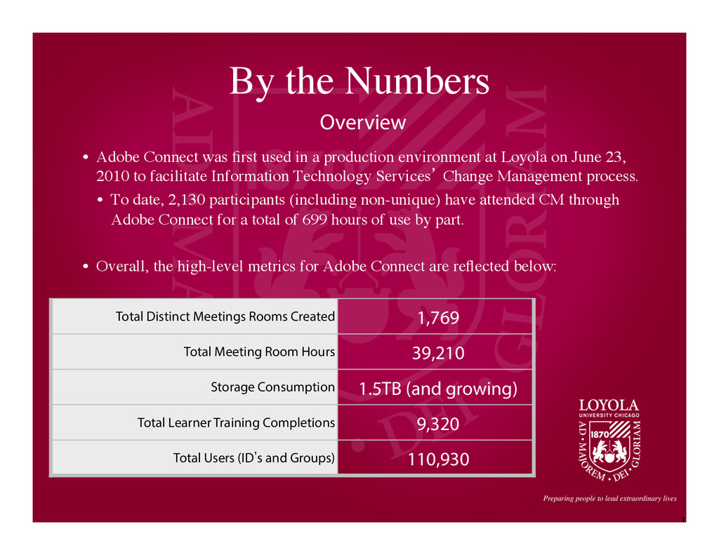 1 8 By the Numbers	 