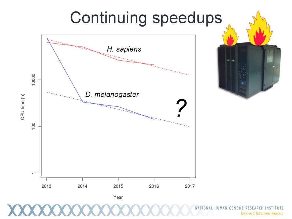 Continuing speedups D. melanogaster H. sapiens ?