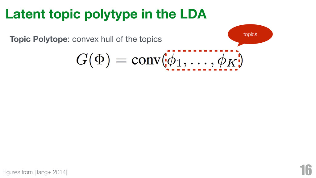 Latent topic polytype in the LDA 16 Topic Polyt...