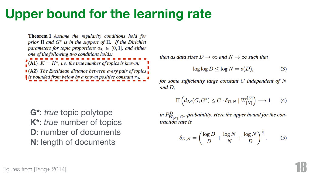 Upper bound for the learning rate 18 Figures fr...