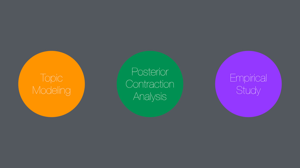 Posterior Contraction Analysis Topic Modeling E...