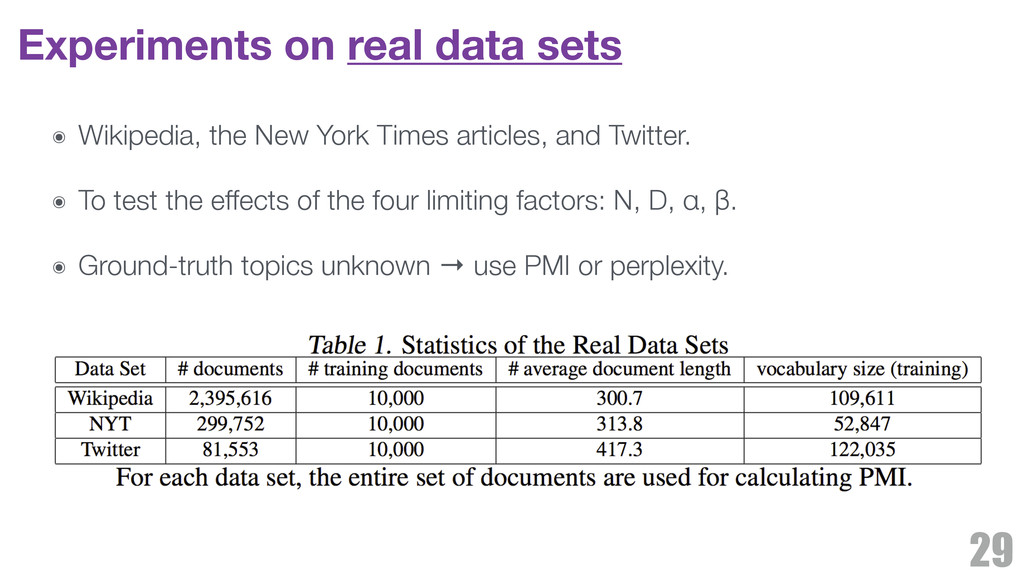 Experiments on real data sets ๏ Wikipedia, the ...