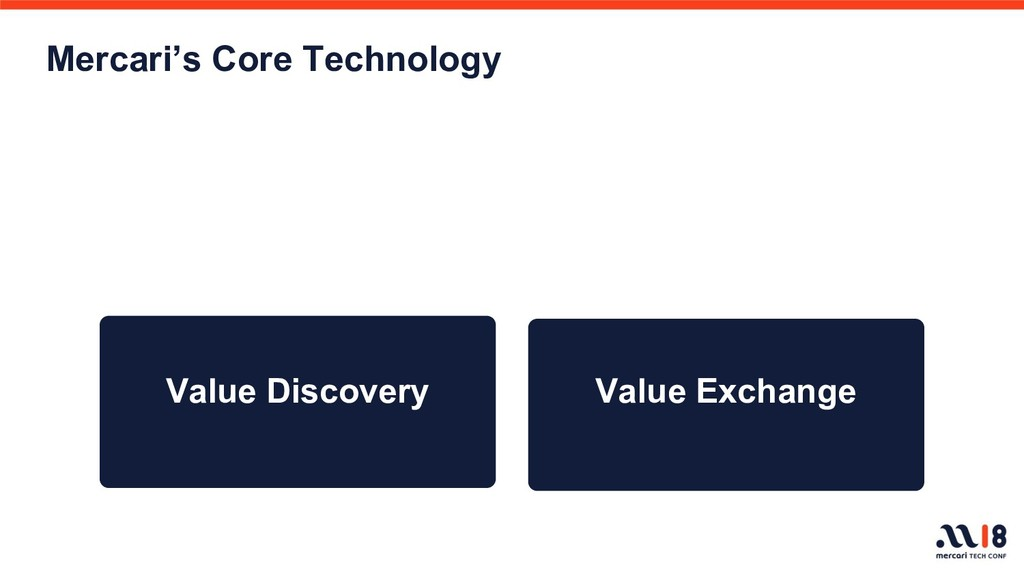 信頼 Value Discovery Value Exchange Mercari's Cor...