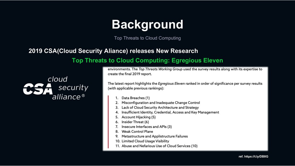 Background Top Threats to Cloud Computing 2019 ...