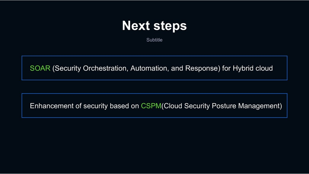 Next steps Subtitle SOAR (Security Orchestratio...