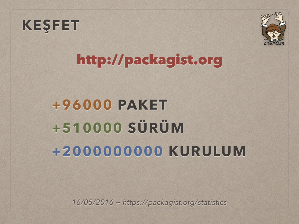 KEŞFET http://packagist.org 16/05/2016 ~ https:...