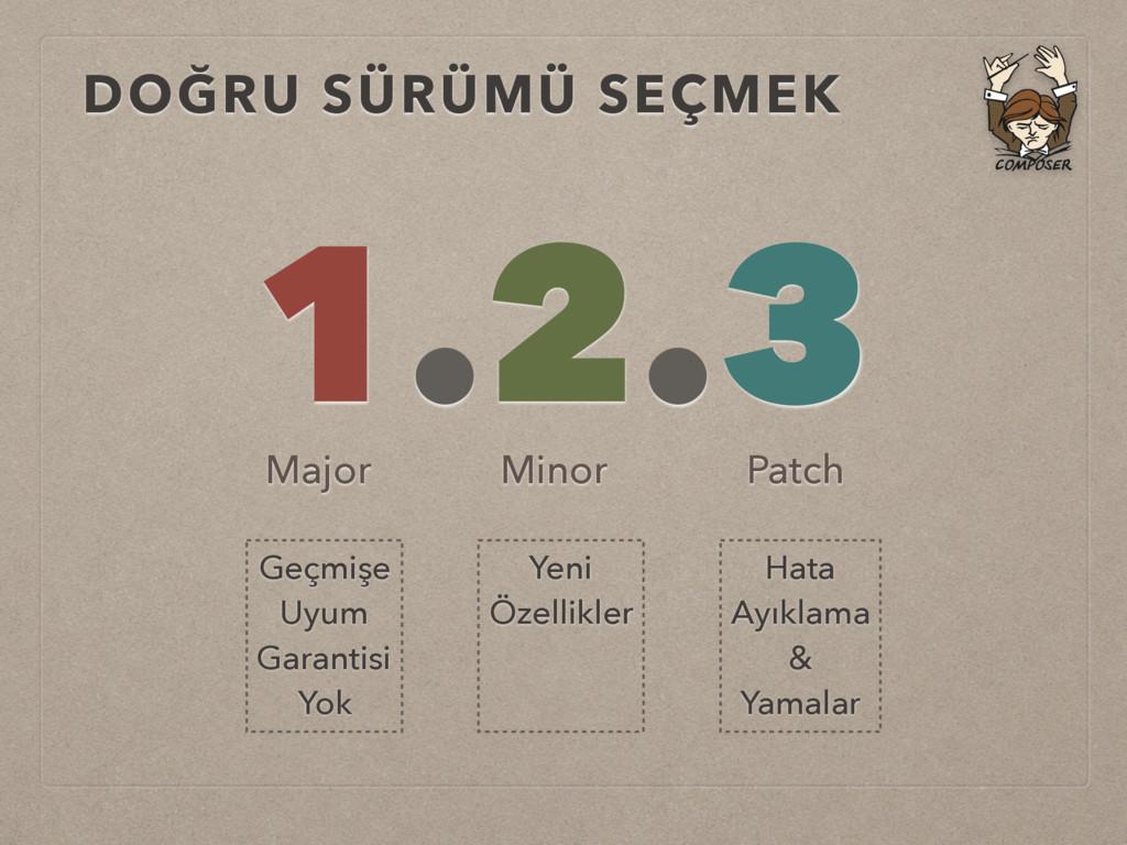 DOĞRU SÜRÜMÜ SEÇMEK 1.2.3 Major Minor Patch Geç...