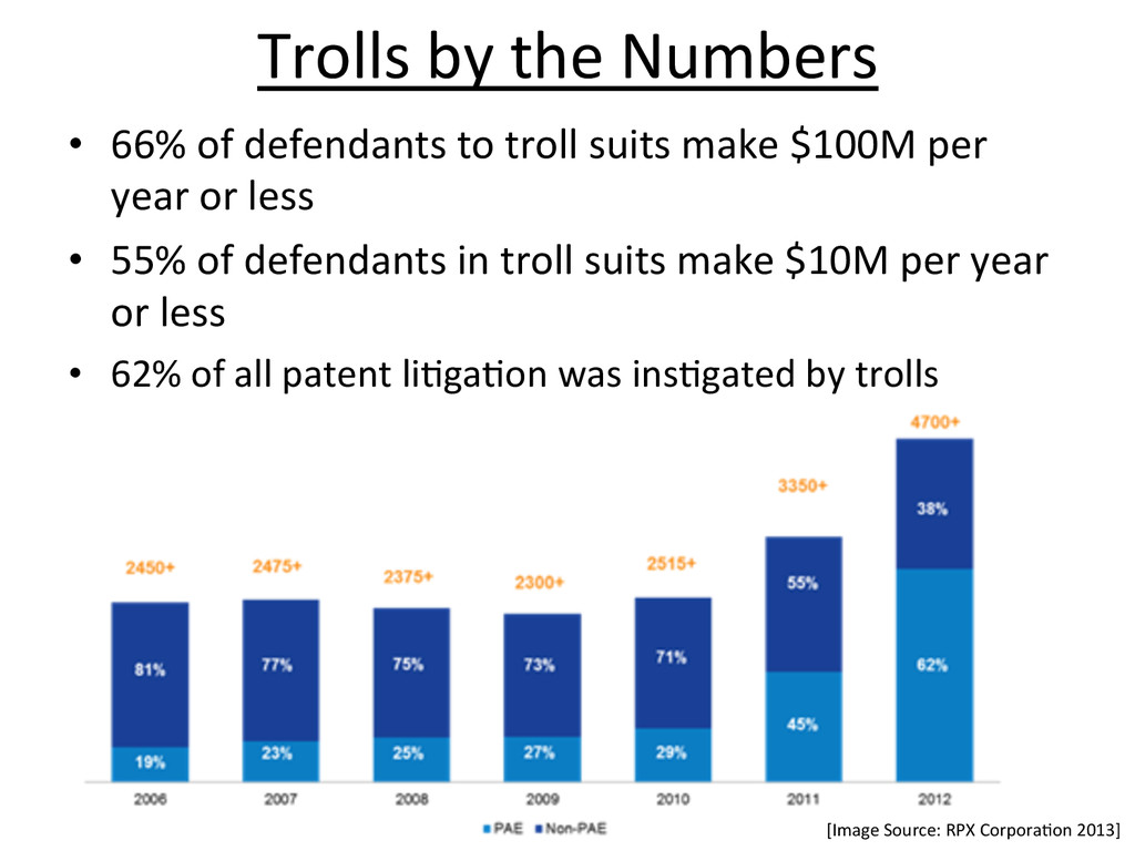 Trolls	