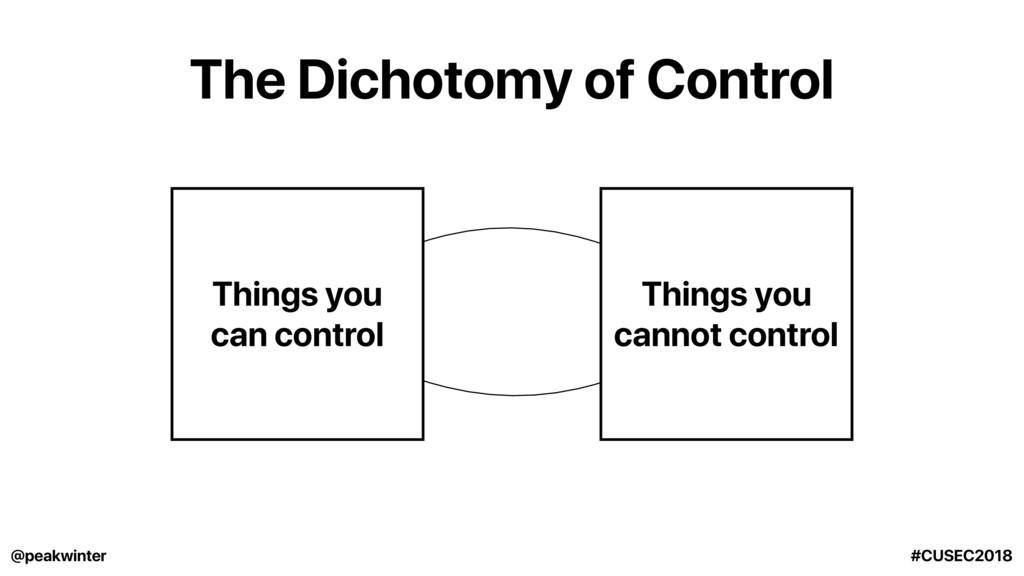 The Dichotomy of Control @peakwinter #CUSEC2018...