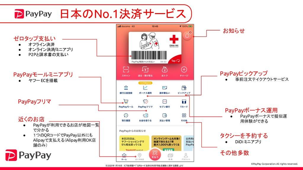 日本のNo.1決済サービス ゼロタップ支払い ● オフライン決済 ● オンライン決済/ミニアプ...