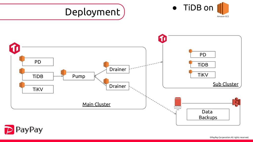 Deployment PD TiDB TiKV Pump PD TiDB TiKV Data ...