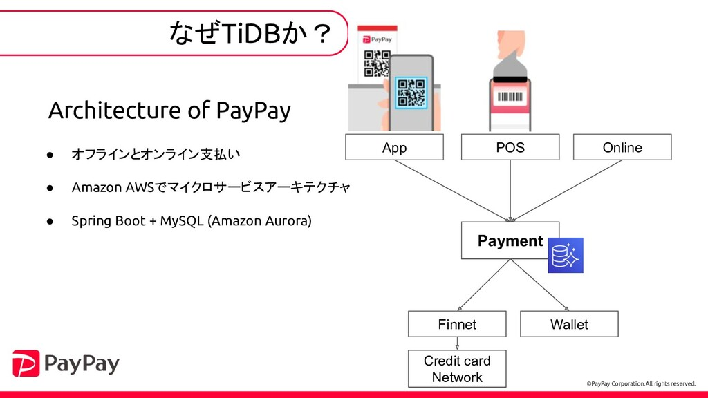なぜTiDBか? Architecture of PayPay Payment Finnet ...