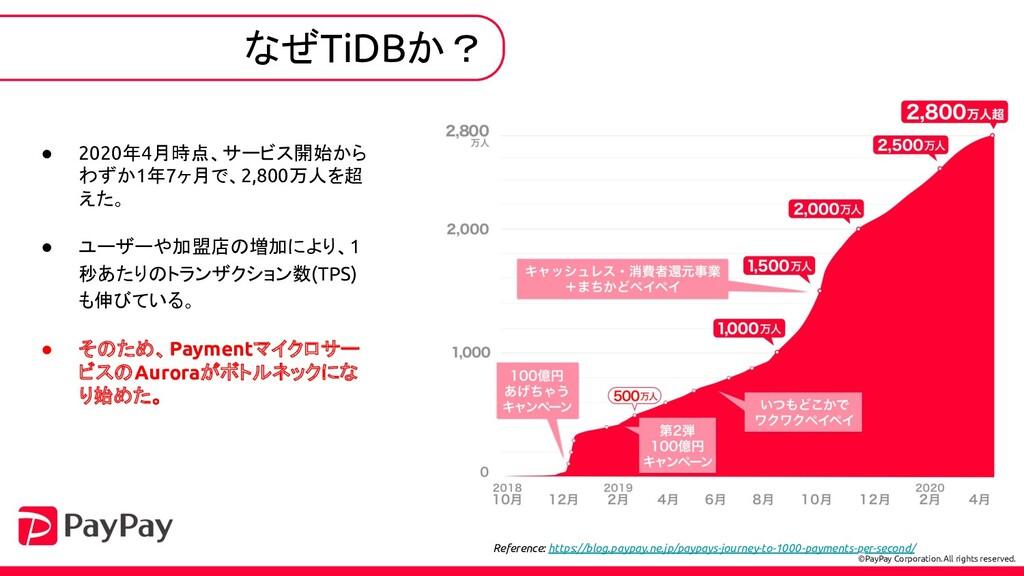 なぜTiDBか? ● 2020年4月時点、サービス開始から わずか1年7ヶ月で、2,800万人...