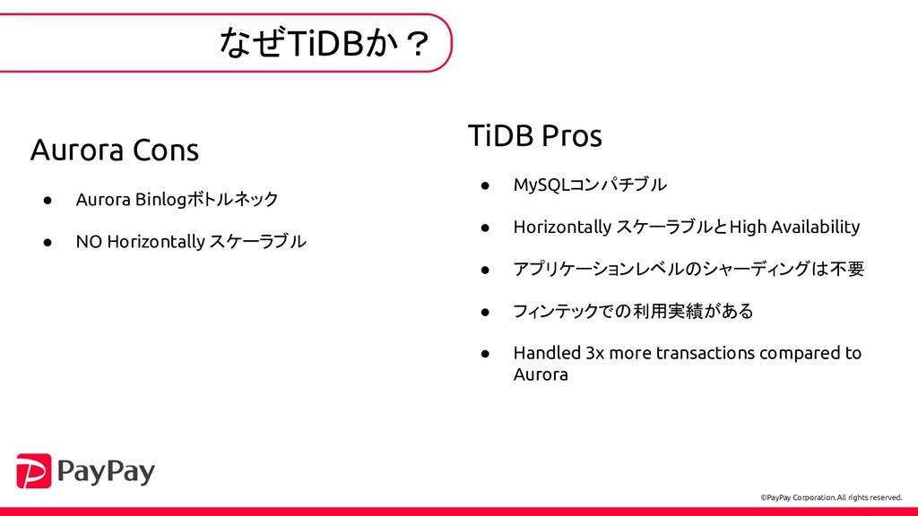 なぜTiDBか? TiDB Pros ● MySQLコンパチブル ● Horizontally...