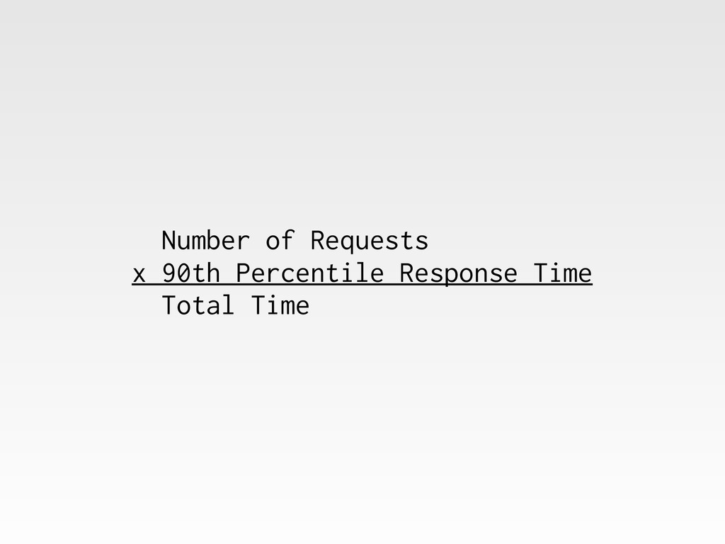Number of Requests x 90th Percentile Response T...