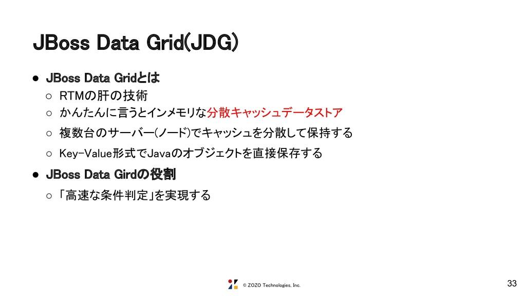 © ZOZO Technologies, Inc. JBoss Data Grid(JDG)...