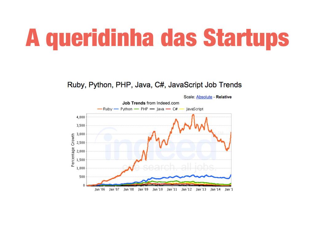A queridinha das Startups