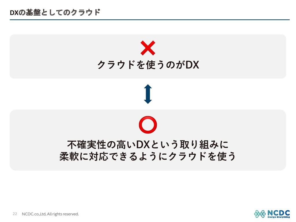 DXの基盤としてのクラウド 22 ❌ クラウドを使うのがDX ⭕ 不確実性の⾼いDXという取り...