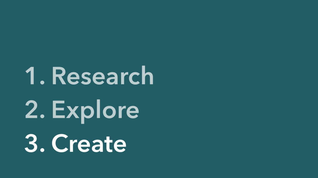 1. Research 2. Explore 3. Create