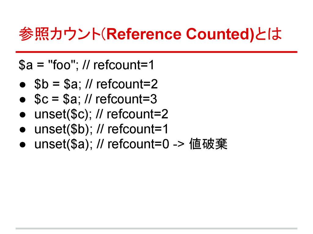 """参照カウント(Reference Counted)とは $a = """"foo""""; // refc..."""