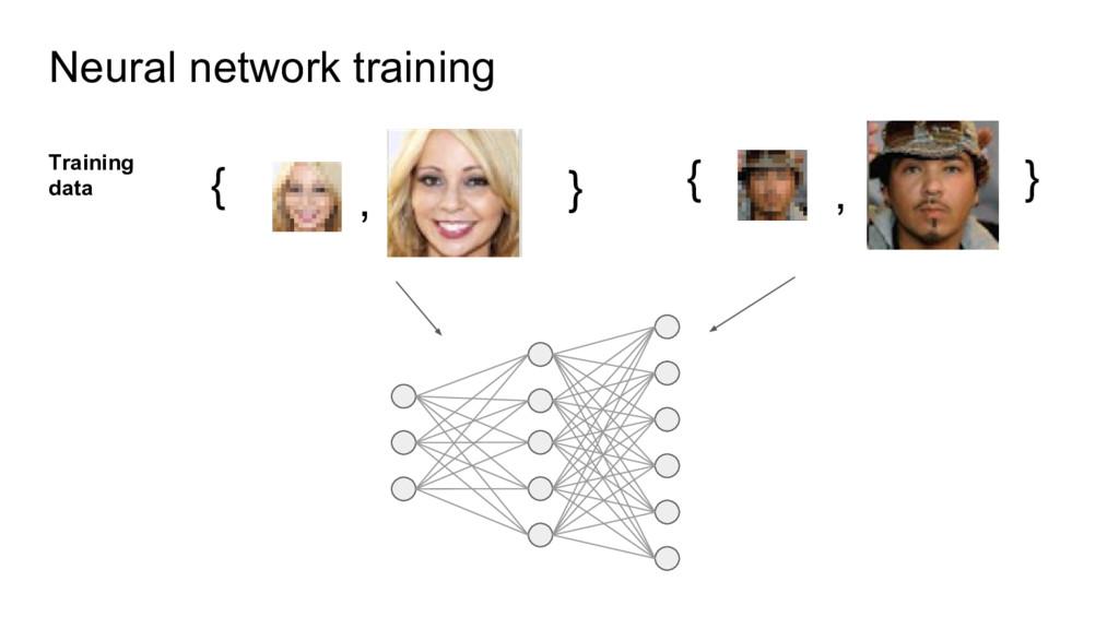 Neural network training { } , { } , Training da...