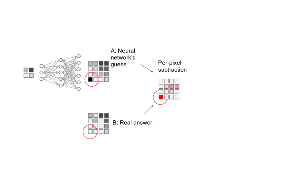 A: Neural network's guess B: Real answer Per-pi...
