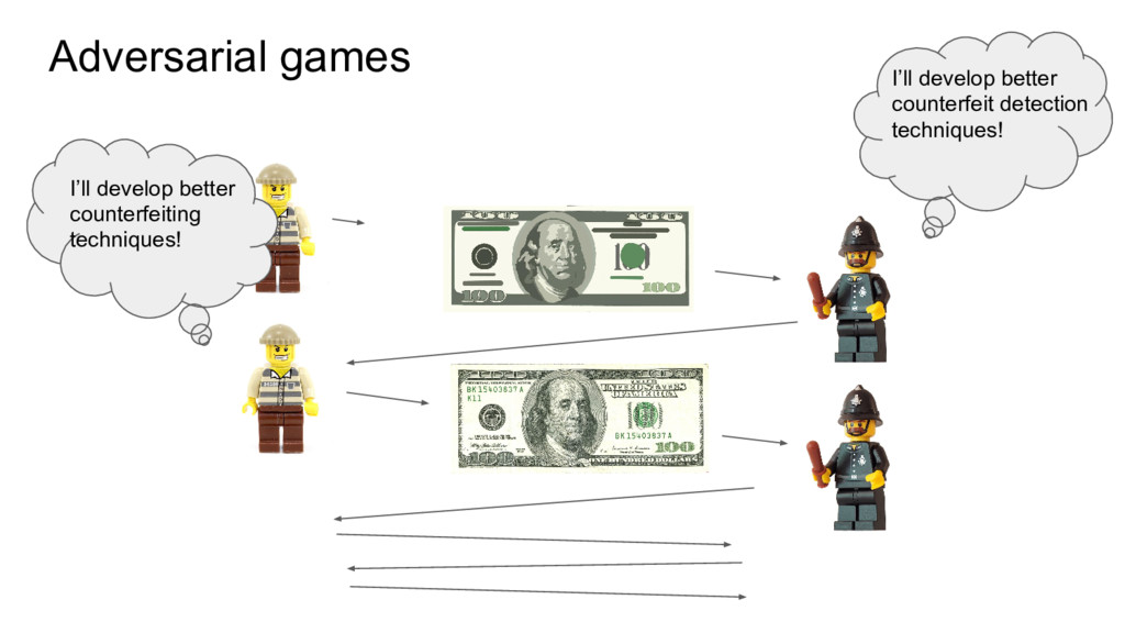 Adversarial games I'll develop better counterfe...
