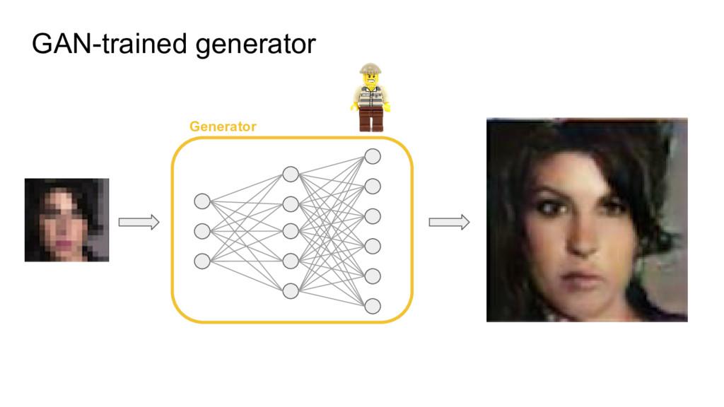 GAN-trained generator Generator