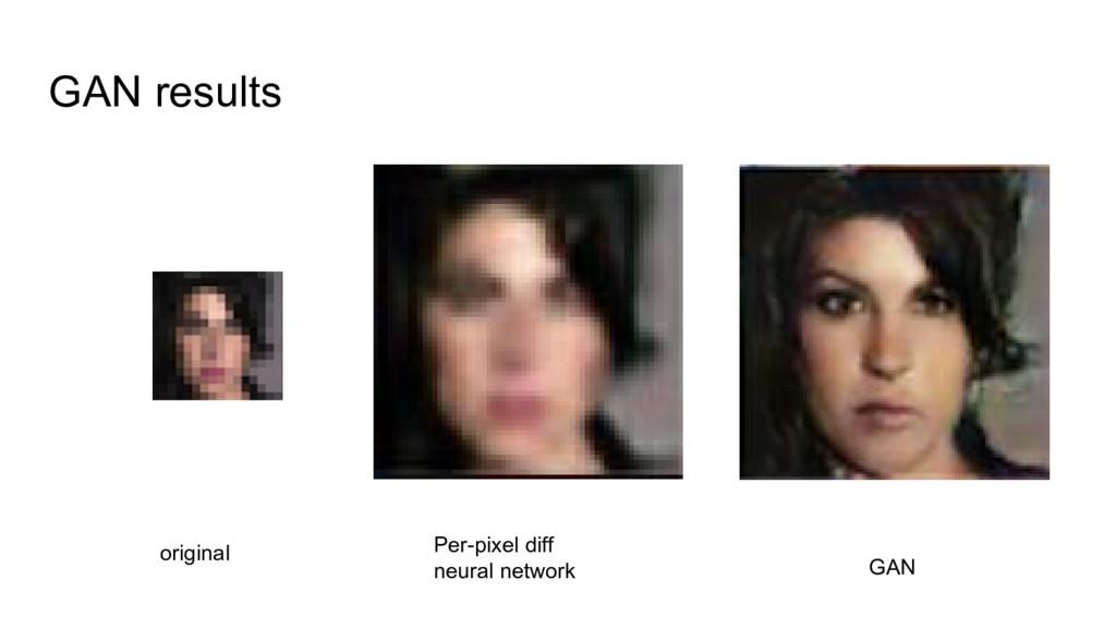 GAN results original GAN Per-pixel diff neural ...