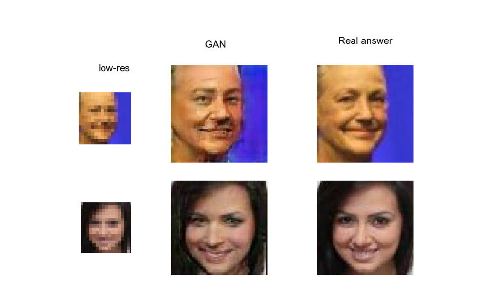 GAN Real answer low-res