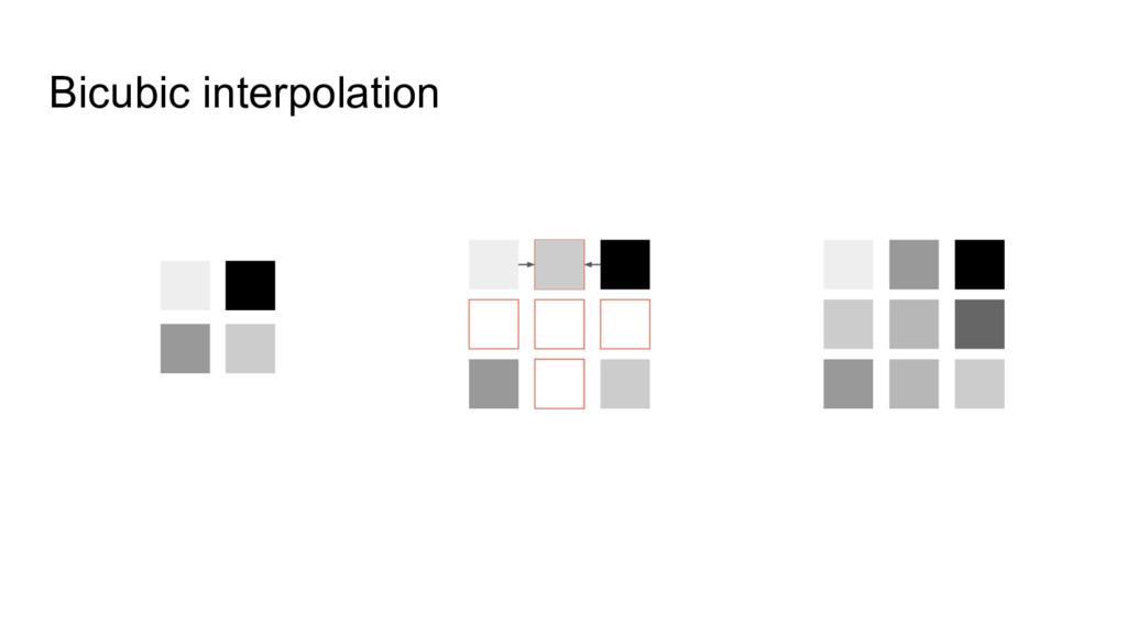 Bicubic interpolation