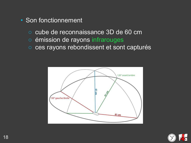 18 • Son fonctionnement ○ cube de reconnaissanc...