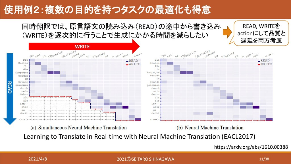 11/38 Learning to Translate in Real-time with N...