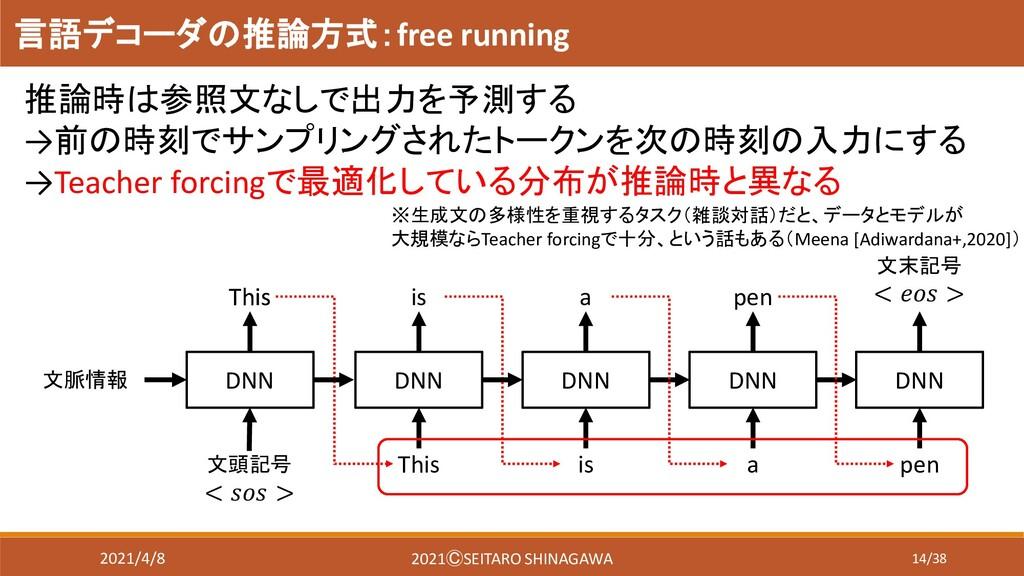 14/38 言語デコーダの推論方式:free running 推論時は参照文なしで出力を予測す...